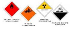 Matières dangereuses