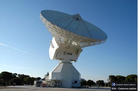 Antenne d'une station sol